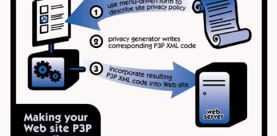 IE, iFrames e la fantomatica Platform for Privacy Preferences (P3P)