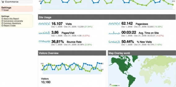 I 4 report di Web Analytics per il SEO