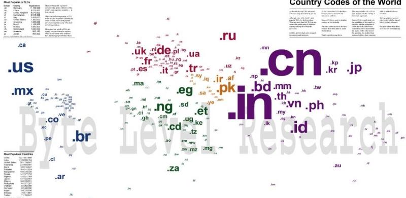 Dati Web 2009 – In Italia forte crescita