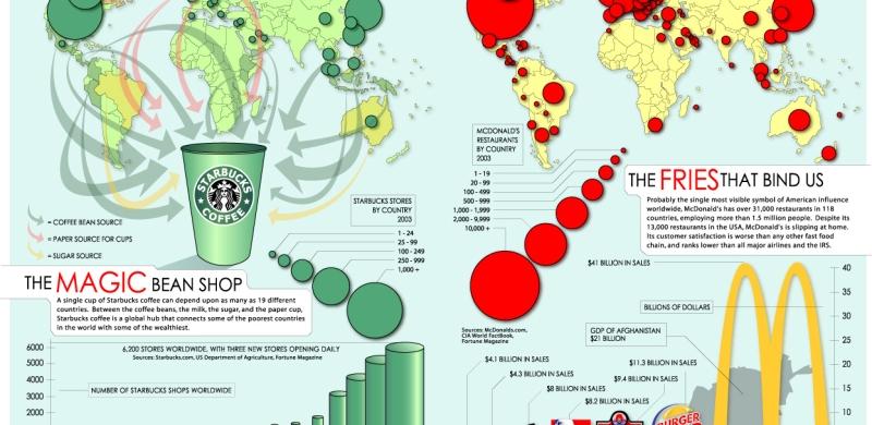 Internet: statistiche e dati a portata di mano