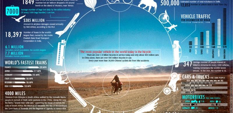 Infographics 2 – La raccolta continua