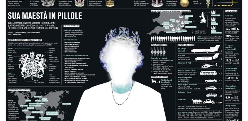 Coronavirus, COVID19 & Tecnologia: tutti i dati in tempo reale, grafici e numeri, in Italia e nel mondo