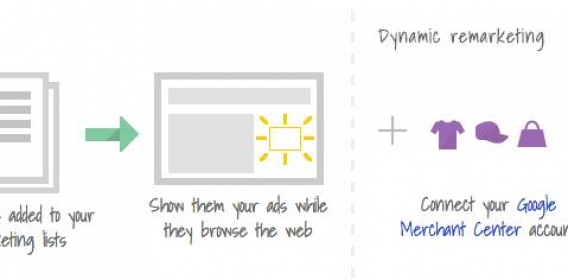 Remarketing: 10 minutes to understand and set-up a Campaign