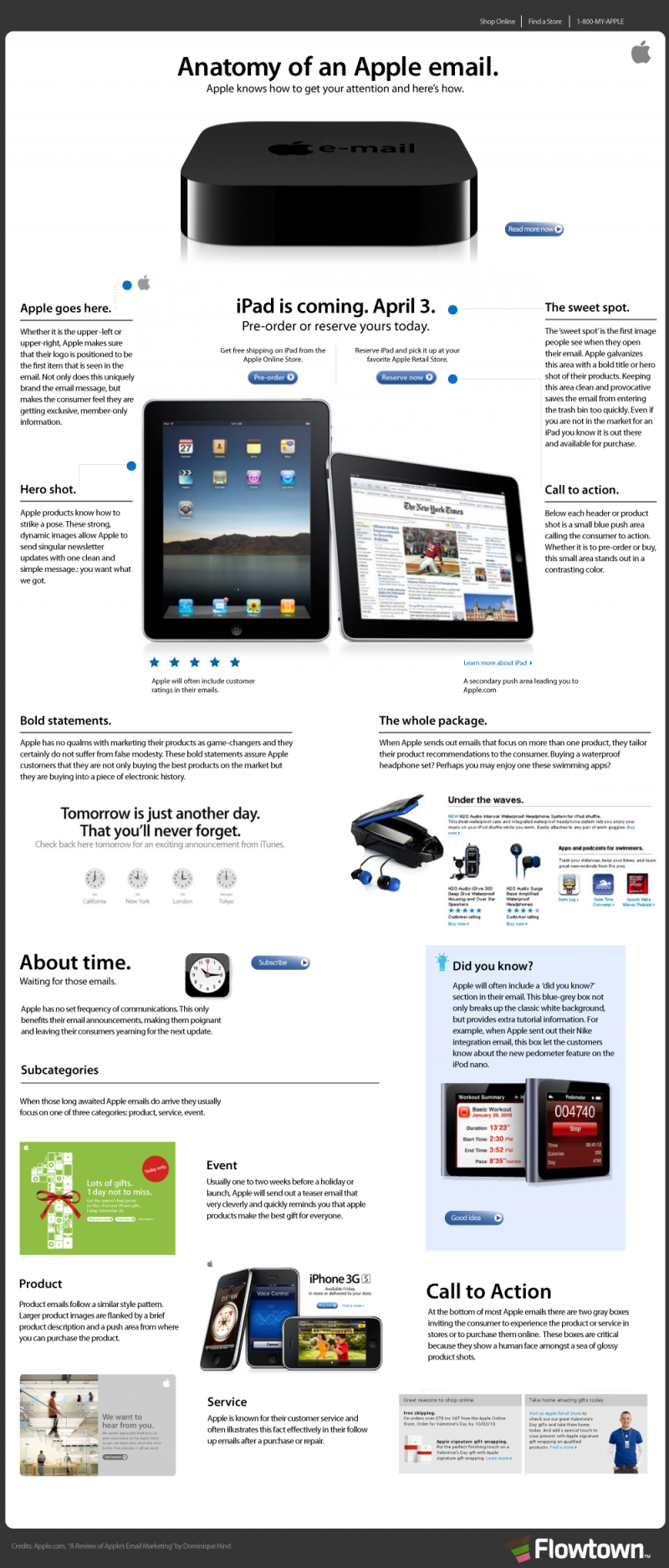 , Infographics 2 – La raccolta continua, Shambix